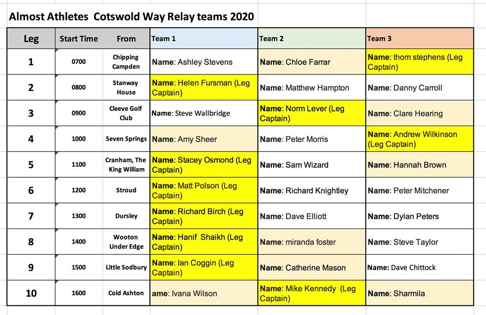 CWRteams 2020 V1 8Feb2020